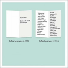 Woodmansterne truth facts - complexity theory - coffee